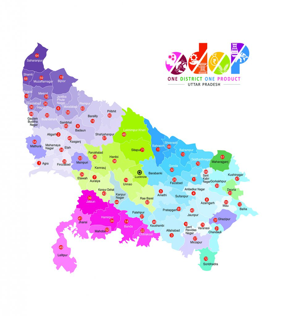 one district one product map of uttar pradesh, India